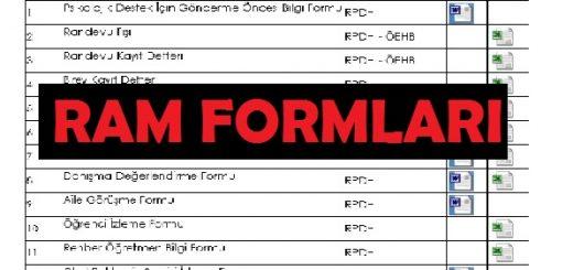 ramlarda kullanılan formlar